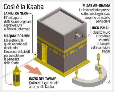 corano Mecca
